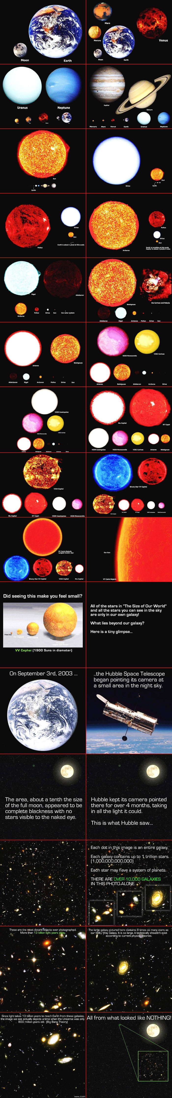 the universe is huge