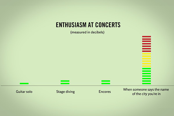 enthusiasm facts