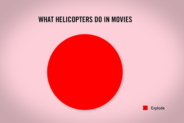 helicopter facts