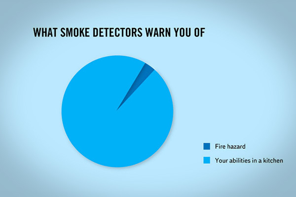 smoke detector funny facts