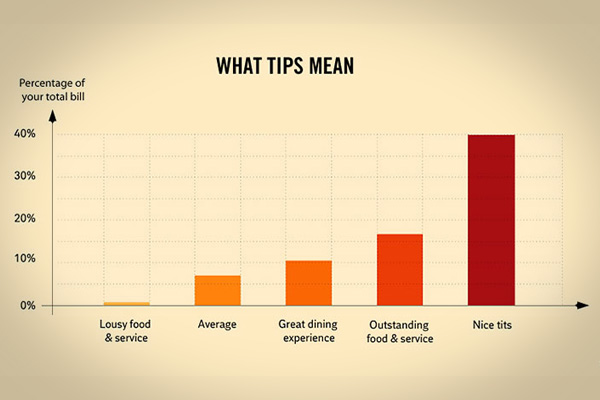 tipping humorous facts