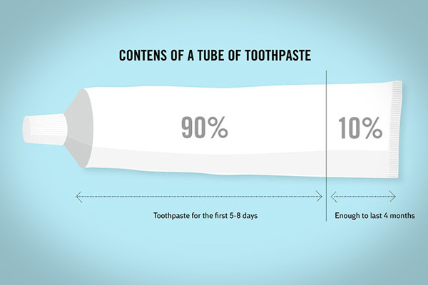 toothpaste lol facts