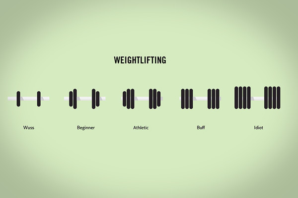 funny weightlifting facts